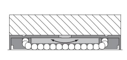 Movimento de compensação de desalinhamento nos rolamentos lineares