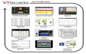 O que é o sistema SCADA e como ele é aplicado na indústria?