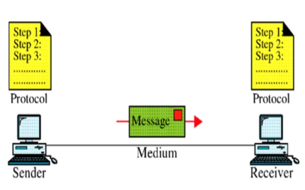 Como funciona a comunicação OPC?
