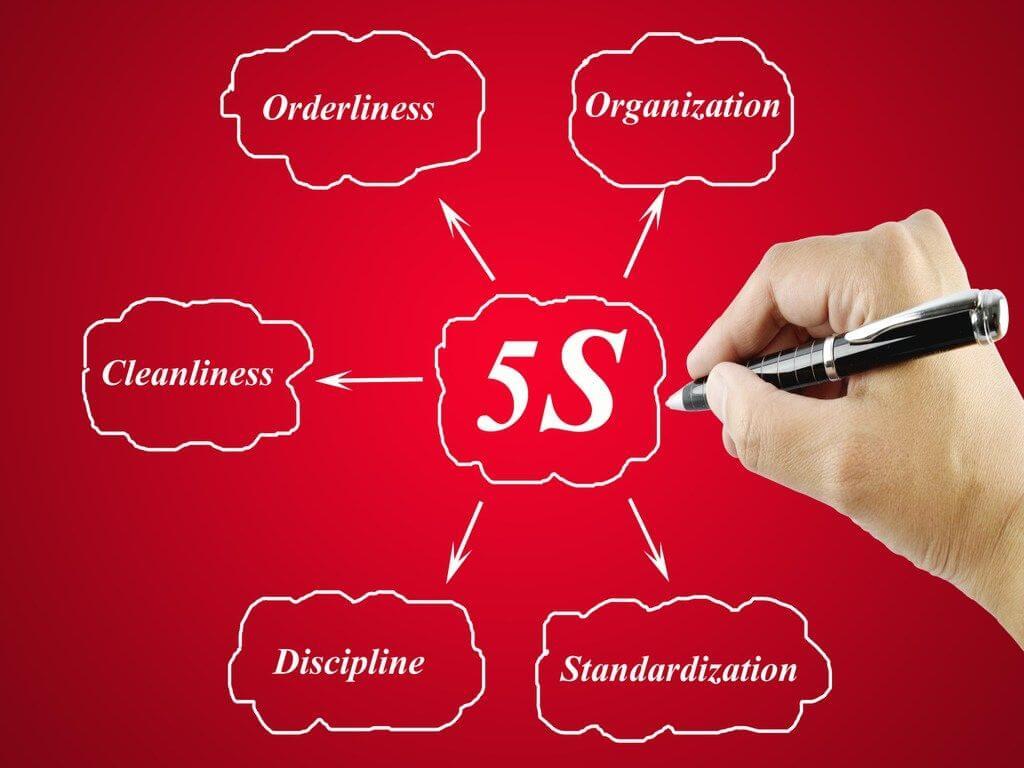 metodologia 5s: como implementá-la?